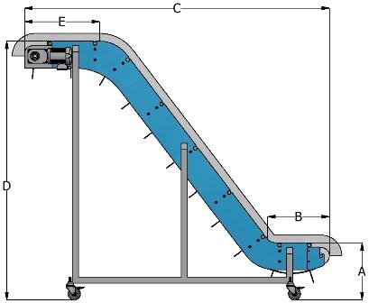 DynaClean Z Style Conveyor Diagram